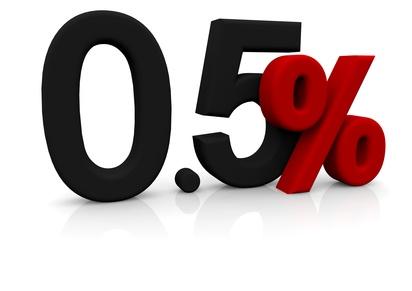 viziunea 1 5 ce este procent